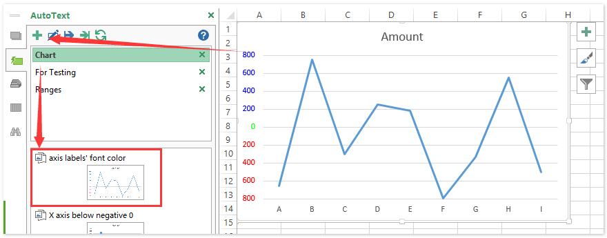 ad autotext chart axix font color