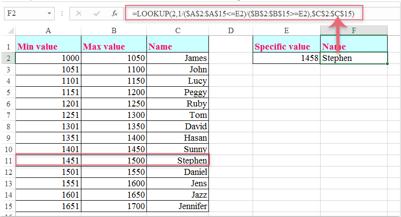Lookup A Number >> How To Vlookup And Return Matching Data Between Two Values In Excel