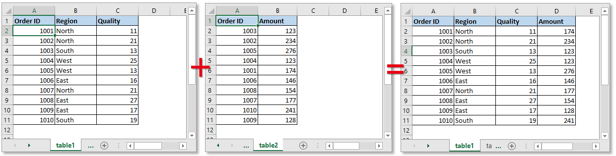 doc-vlookup-merge-two-sheets-1