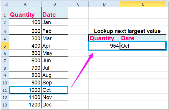 doc-lookup-next-greatest-value-3