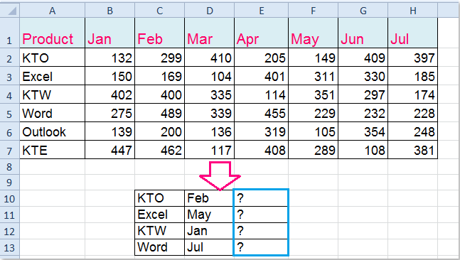 doc-vlookup-row-and-column-1