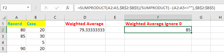 doc weighted average ignore zero 2