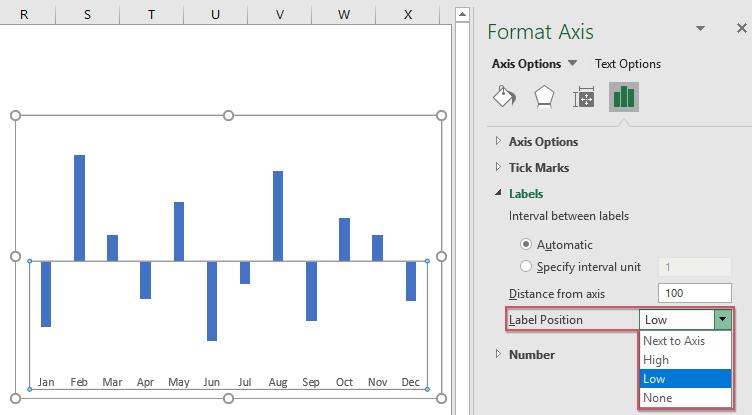 Excela. Cod VBA pentru a crea etichete pentru datele grafice
