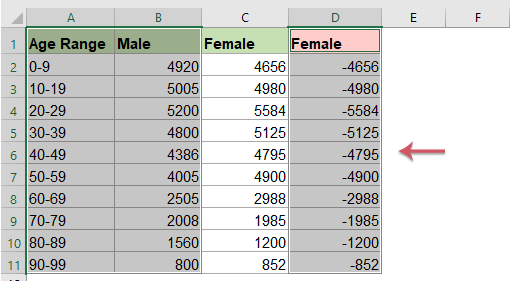 doc population pyramid chart 1