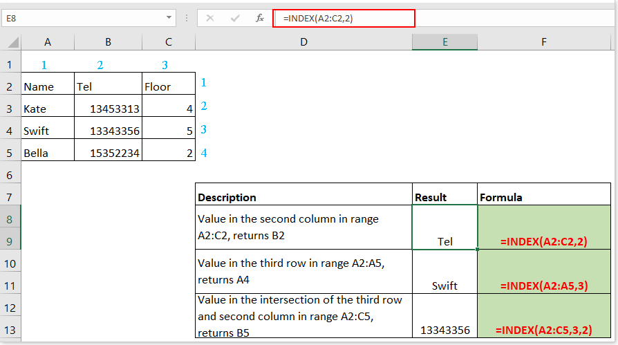 индексная функция документа 2