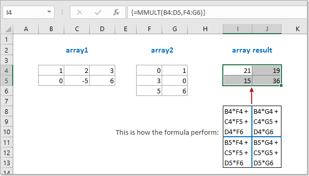 Prodotto Riga Per Colonna.Come Utilizzare La Funzione Mmult In Excel