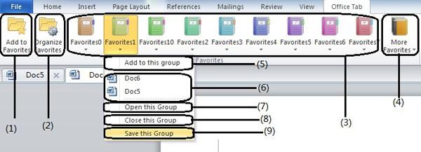 favorites group