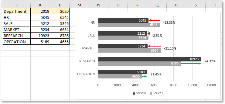 ショット差矢印チャート5