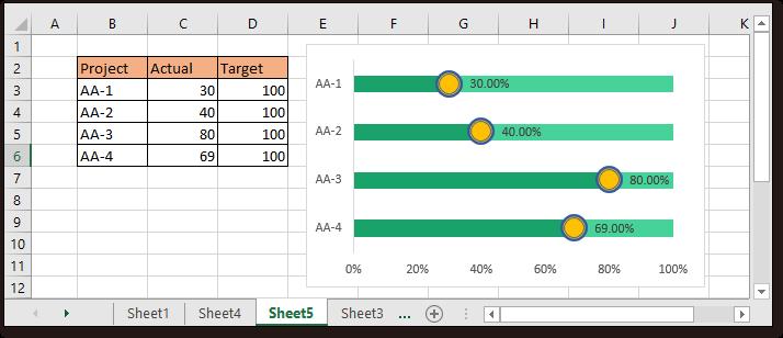 shot calculate days in year 1