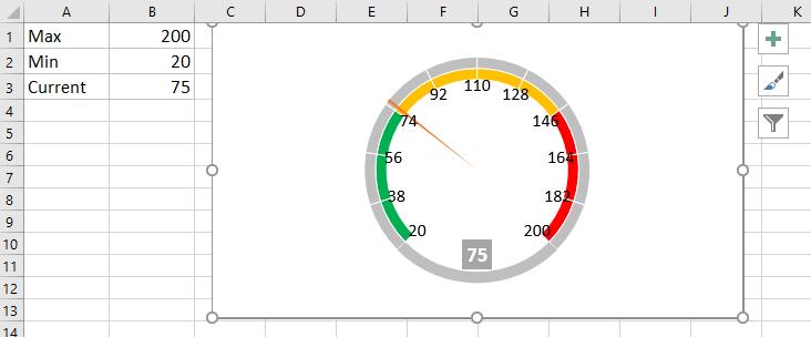 270° static speedometer chart