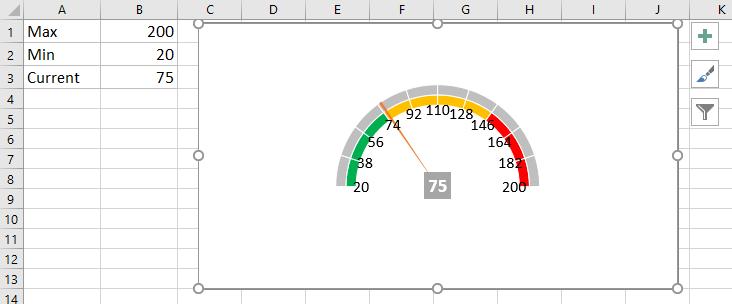 180° static speedometer chart
