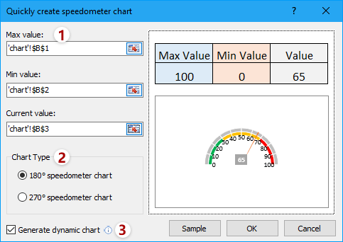Create a dynamic speedometer chart