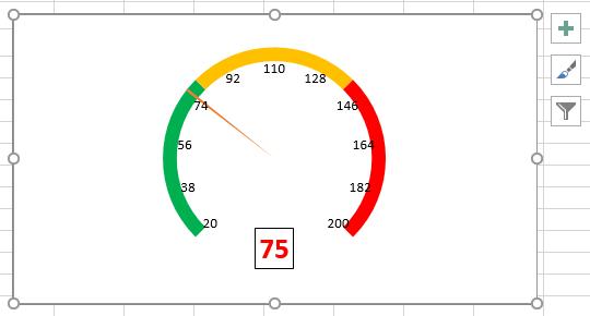 270 ° статическая диаграмма спидометра