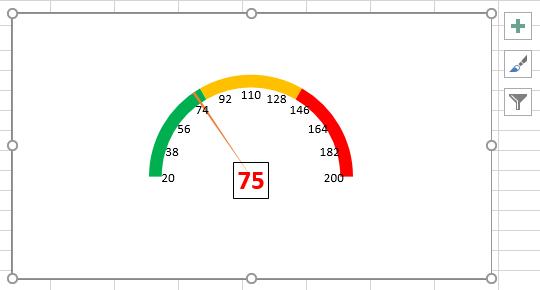 180 ° статическая диаграмма спидометра
