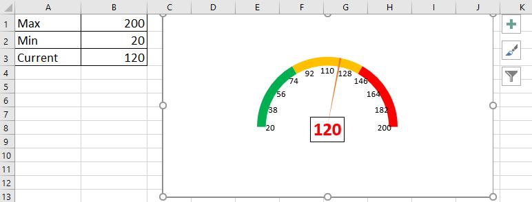 Динамическая диаграмма спидометра 180 °